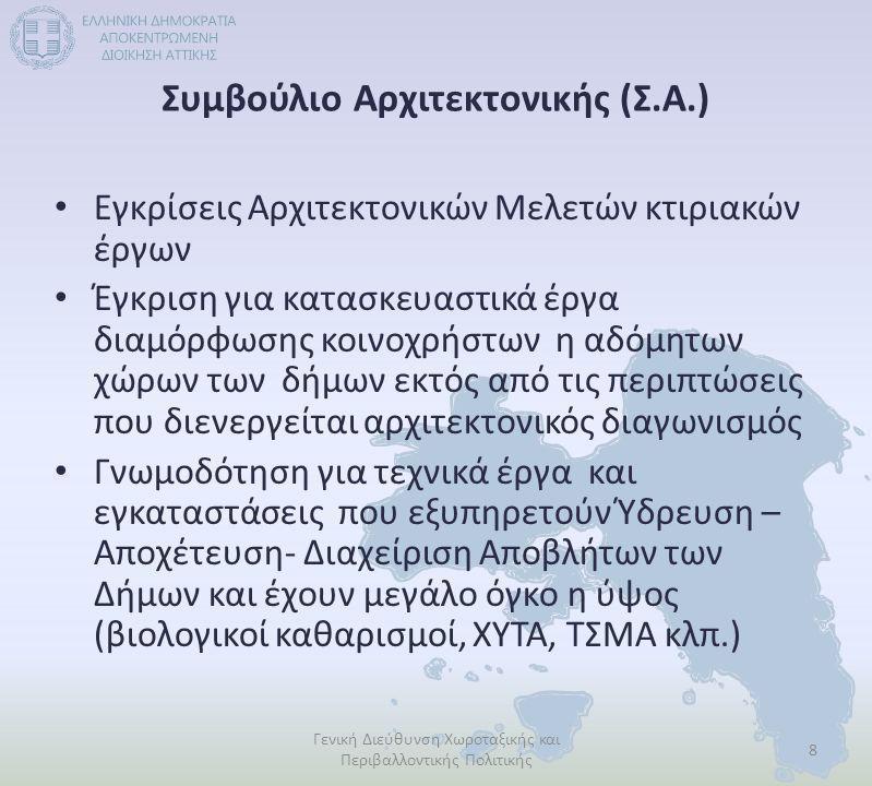 Συμβούλιο Αρχιτεκτονικής (Σ.Α.)