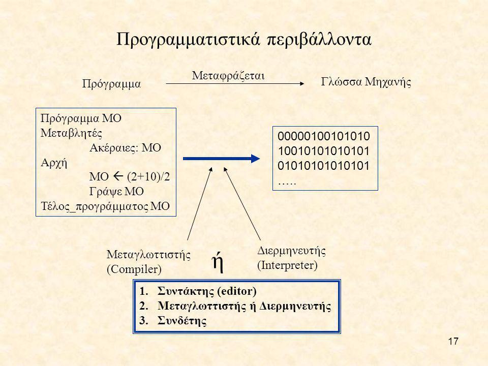Προγραμματιστικά περιβάλλοντα
