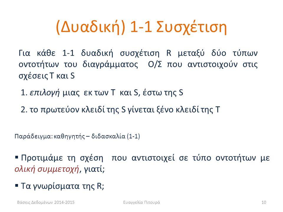 (Δυαδική) 1-1 Συσχέτιση Για κάθε 1-1 δυαδική συσχέτιση R μεταξύ δύο τύπων οντοτήτων του διαγράμματος Ο/Σ που αντιστοιχούν στις σχέσεις Τ και S.