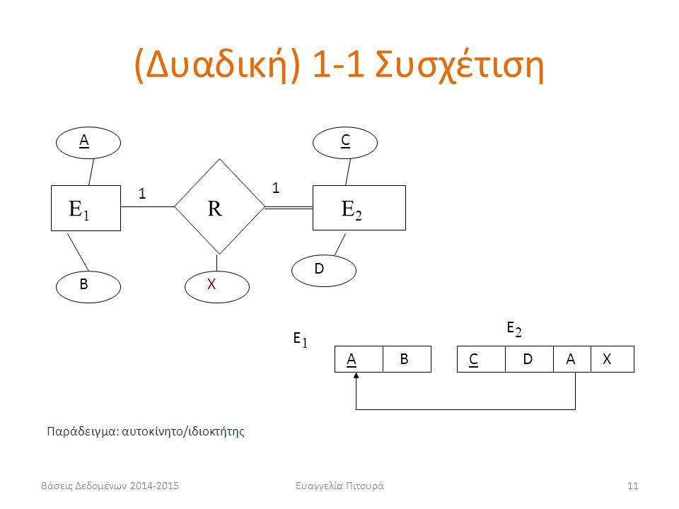 (Δυαδική) 1-1 Συσχέτιση E1 R E2 A C 1 1 D B X E2 E1 A B C D A X