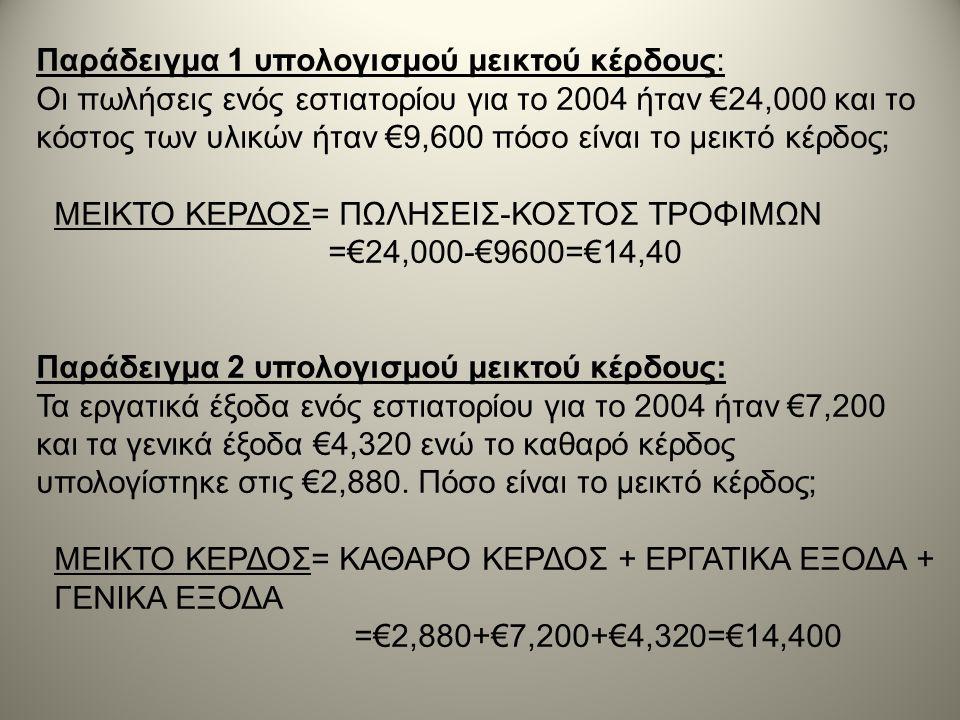 Παράδειγμα 1 υπολογισμού μεικτού κέρδους: