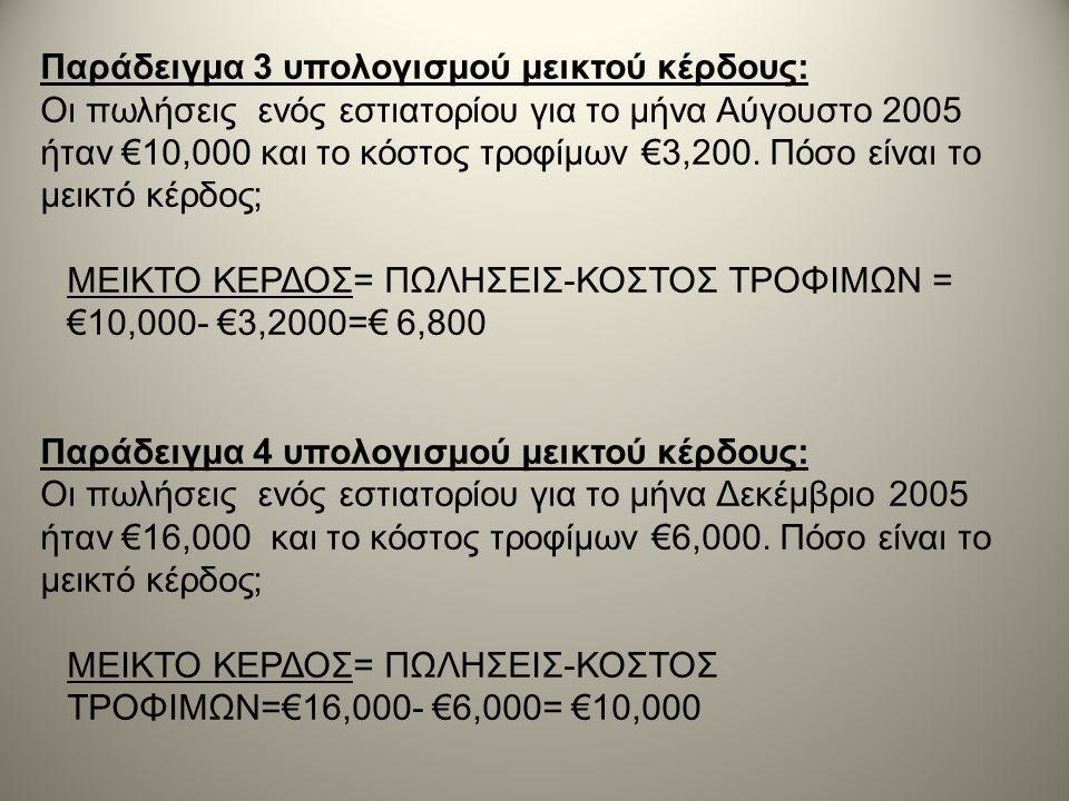 Παράδειγμα 3 υπολογισμού μεικτού κέρδους: