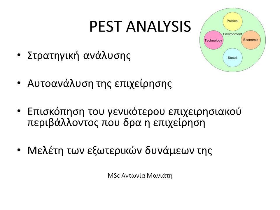 PEST ANALYSIS Στρατηγική ανάλυσης Αυτοανάλυση της επιχείρησης