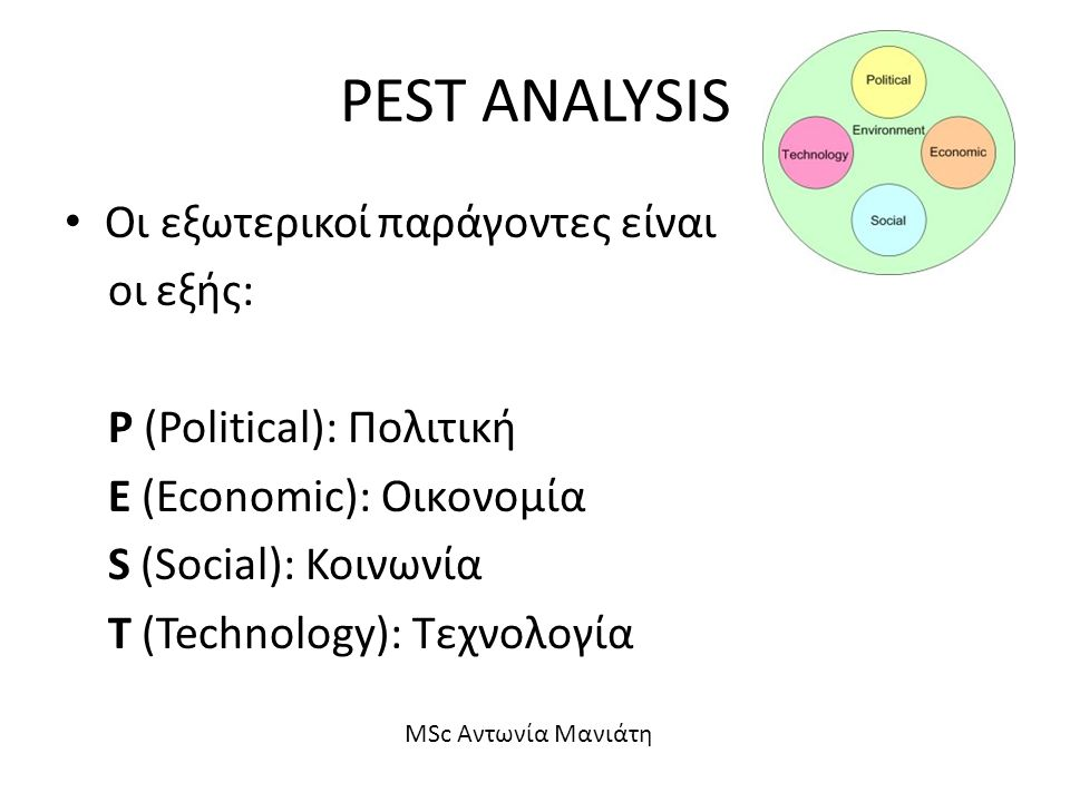 PEST ANALYSIS Οι εξωτερικοί παράγοντες είναι οι εξής: