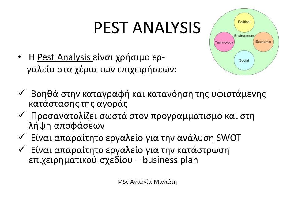 PEST ANALYSIS Η Pest Analysis είναι χρήσιμο ερ-