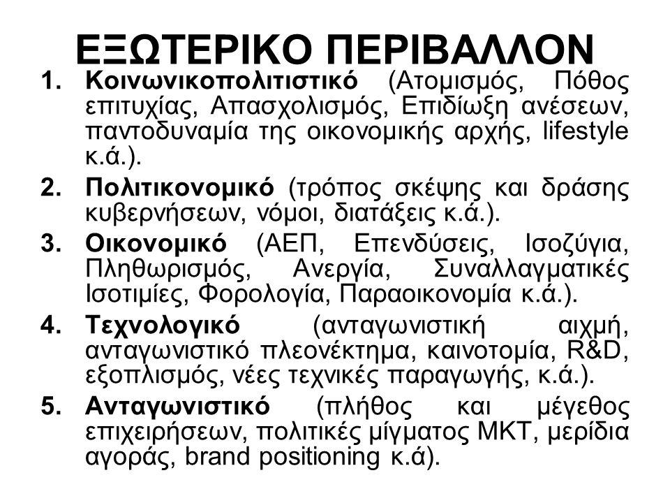 ΕΞΩΤΕΡΙΚΟ ΠΕΡΙΒΑΛΛΟΝ