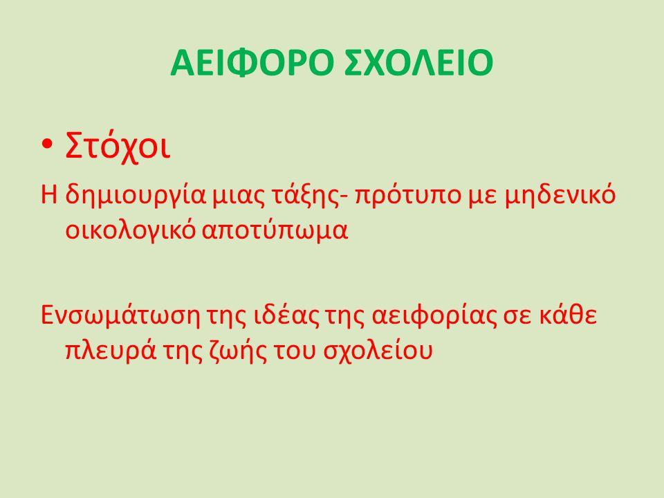 ΑΕΙΦΟΡΟ ΣΧΟΛΕΙΟ Στόχοι