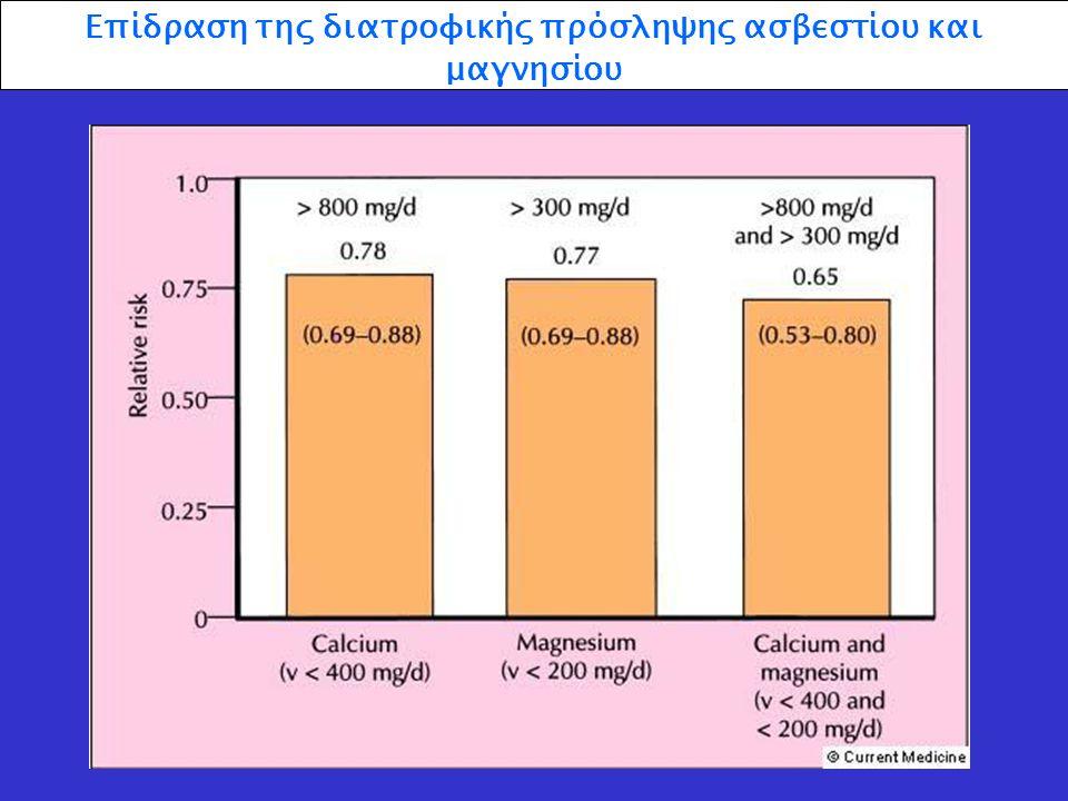 Επίδραση της διατροφικής πρόσληψης ασβεστίου και μαγνησίου