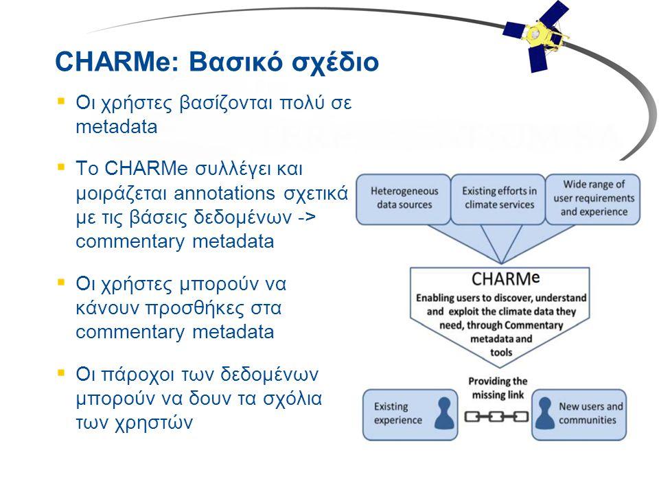 CHARMe: Βασικό σχέδιο Οι χρήστες βασίζονται πολύ σε metadata