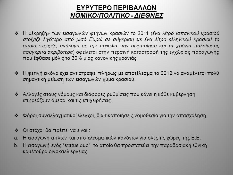 ΕΥΡΥΤΕΡΟ ΠΕΡΙΒΑΛΛΟΝ ΝΟΜΙΚΟ/ΠΟΛΙΤΙΚΟ - ΔΙΕΘΝΕΣ