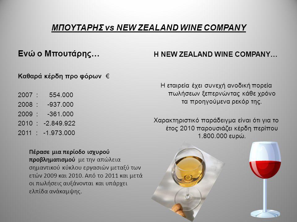 ΜΠΟΥΤΑΡΗΣ vs NEW ZEALAND WINE COMPANY