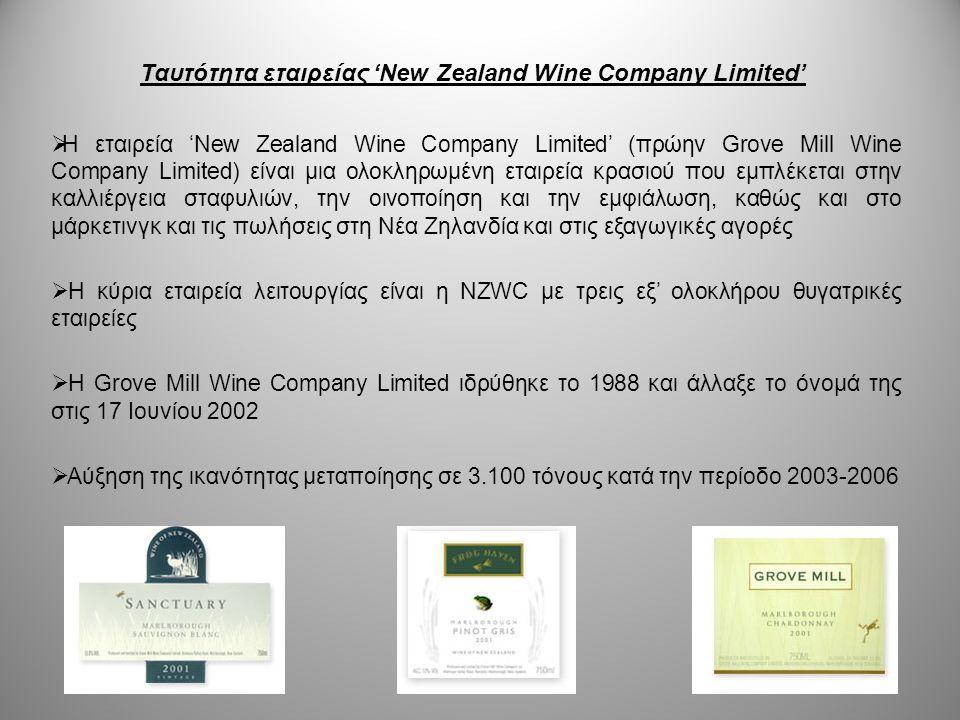 Ταυτότητα εταιρείας 'New Zealand Wine Company Limited'