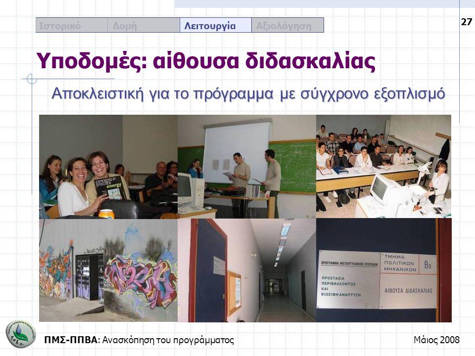 Υποδομές: αίθουσα διδασκαλίας