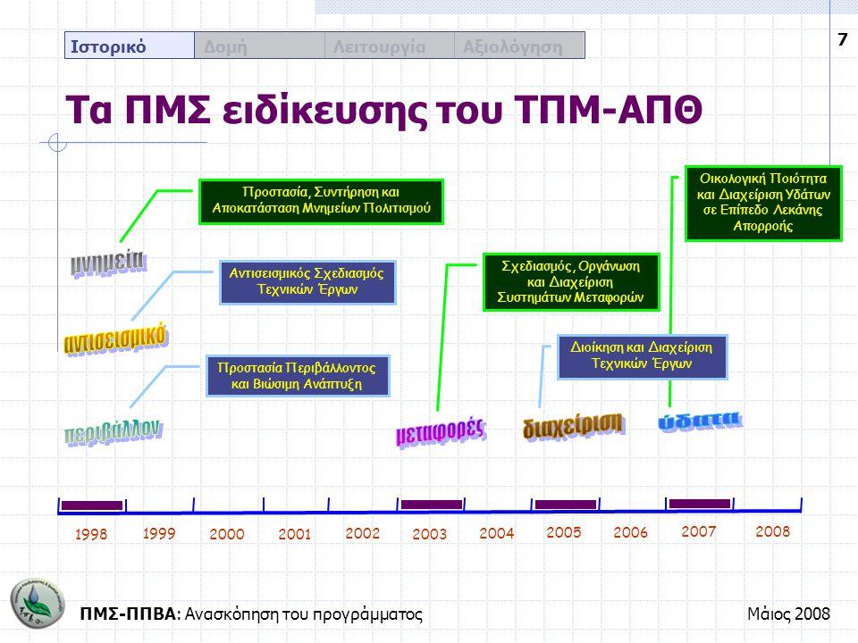 Τα ΠΜΣ ειδίκευσης του ΤΠΜ-ΑΠΘ