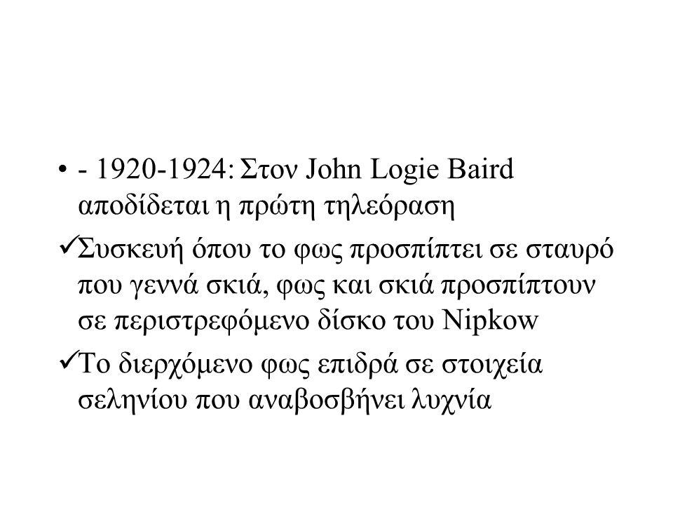 - 1920-1924: Στον John Logie Baird αποδίδεται η πρώτη τηλεόραση
