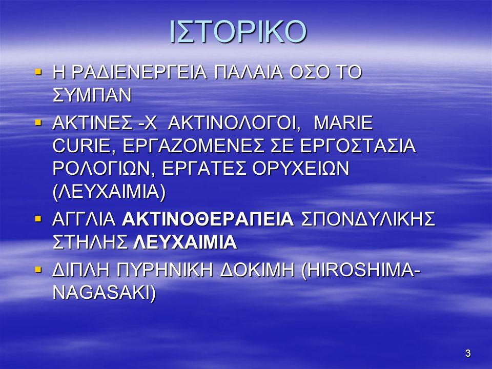 ΙΣΤΟΡΙΚΟ Η ΡΑΔΙΕΝΕΡΓΕΙΑ ΠΑΛΑΙΑ ΟΣΟ ΤΟ ΣΥΜΠΑΝ