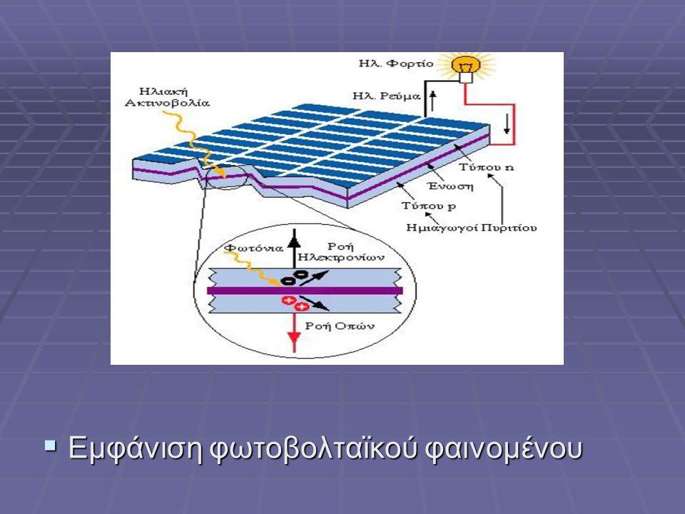 Εμφάνιση φωτοβολταϊκού φαινομένου