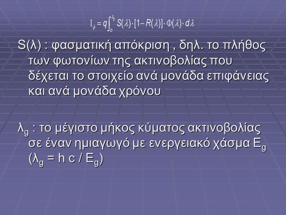 S(λ) : φασματική απόκριση , δηλ