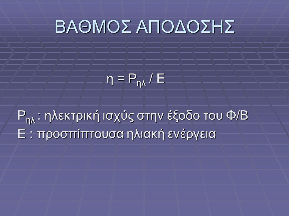 ΒΑΘΜΟΣ ΑΠΟΔΟΣΗΣ η = Ρηλ / Ε Ρηλ : ηλεκτρική ισχύς στην έξοδο του Φ/Β
