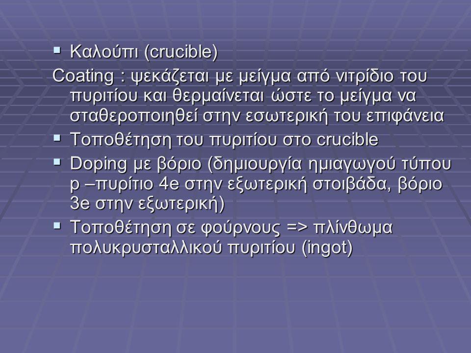 Καλούπι (crucible)