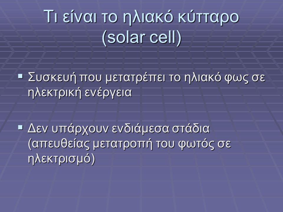 Τι είναι το ηλιακό κύτταρο (solar cell)