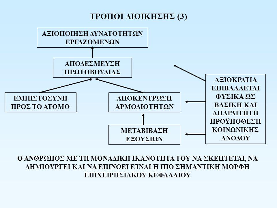 ΤΡΟΠΟΙ ΔΙΟΙΚΗΣΗΣ (3) ΑΞΙΟΠΟΙΗΣΗ ΔΥΝΑΤΟΤΗΤΩΝ ΕΡΓΑΖΟΜΕΝΩΝ