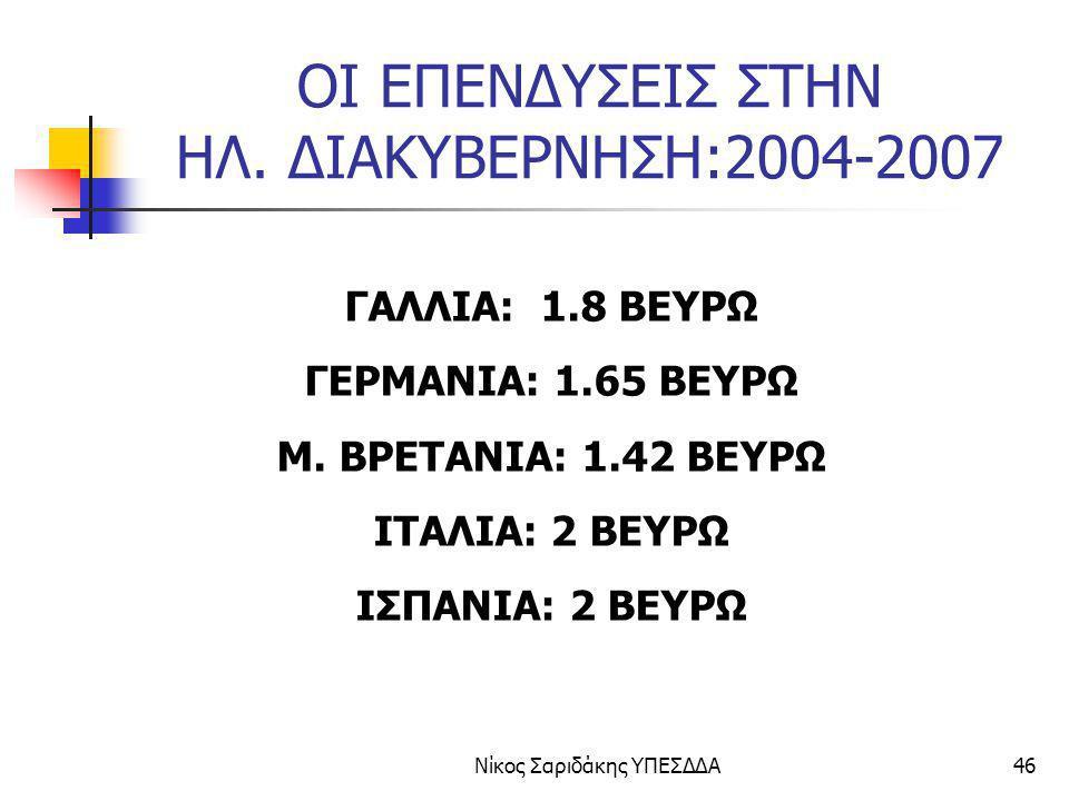 ΟΙ ΕΠΕΝΔΥΣΕΙΣ ΣΤΗΝ ΗΛ. ΔΙΑΚΥΒΕΡΝΗΣΗ:2004-2007