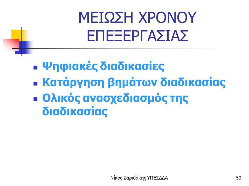 ΜΕΙΩΣΗ ΧΡΟΝΟΥ ΕΠΕΞΕΡΓΑΣΙΑΣ