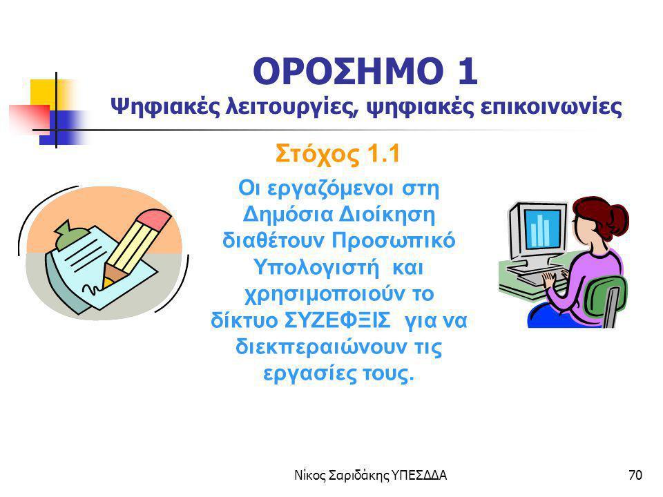 ΟΡΟΣΗΜΟ 1 Ψηφιακές λειτουργίες, ψηφιακές επικοινωνίες