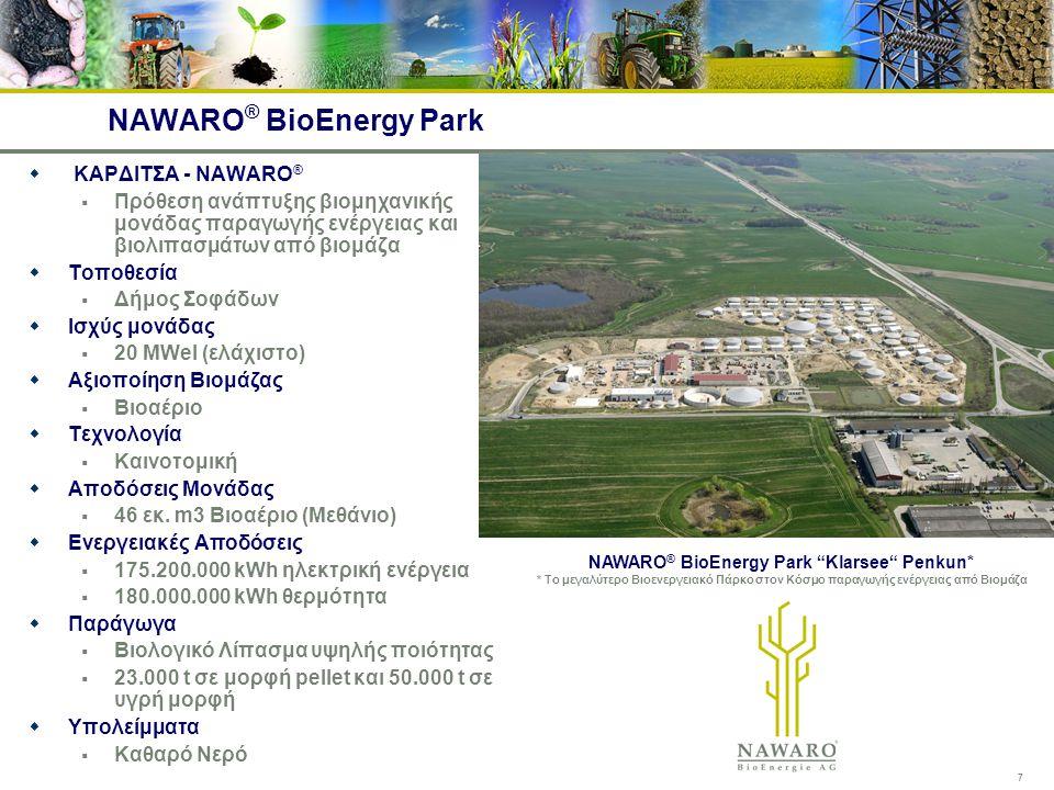 NAWARO® BioEnergy Park