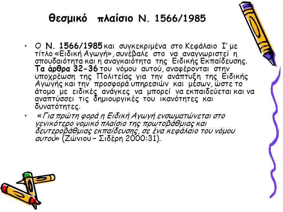 θεσμικό πλαίσιο Ν. 1566/1985