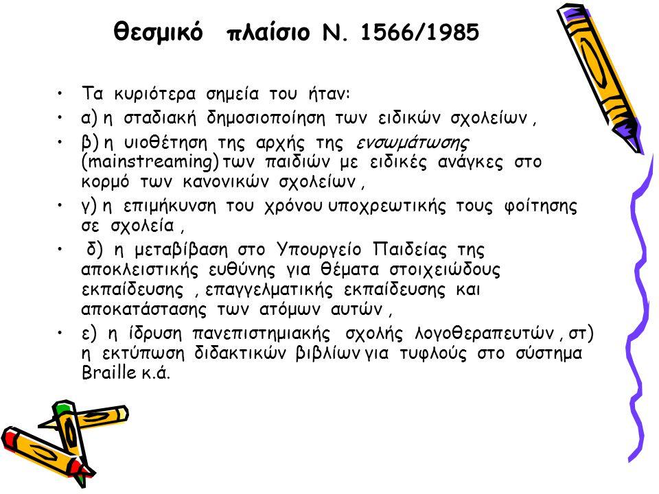 θεσμικό πλαίσιο Ν. 1566/1985 Τα κυριότερα σημεία του ήταν: