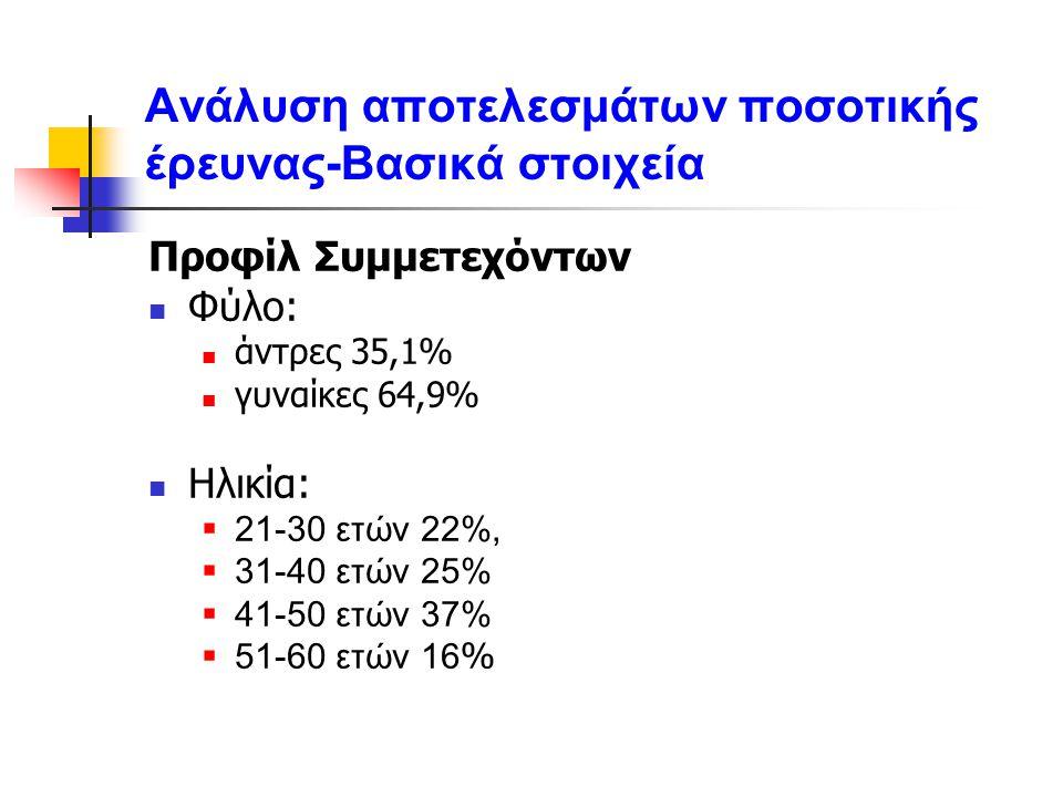 Ανάλυση αποτελεσμάτων ποσοτικής έρευνας-Βασικά στοιχεία