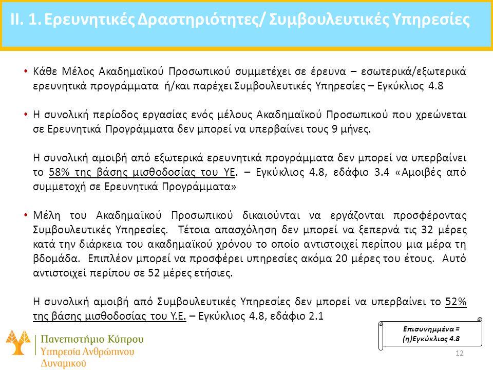 II. 1. Ερευνητικές Δραστηριότητες/ Συμβουλευτικές Υπηρεσίες