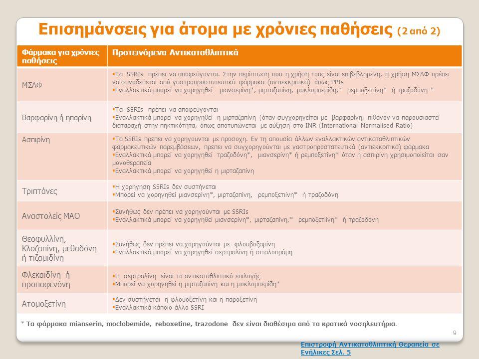 Επισημάνσεις για άτομα με χρόνιες παθήσεις (2 από 2)