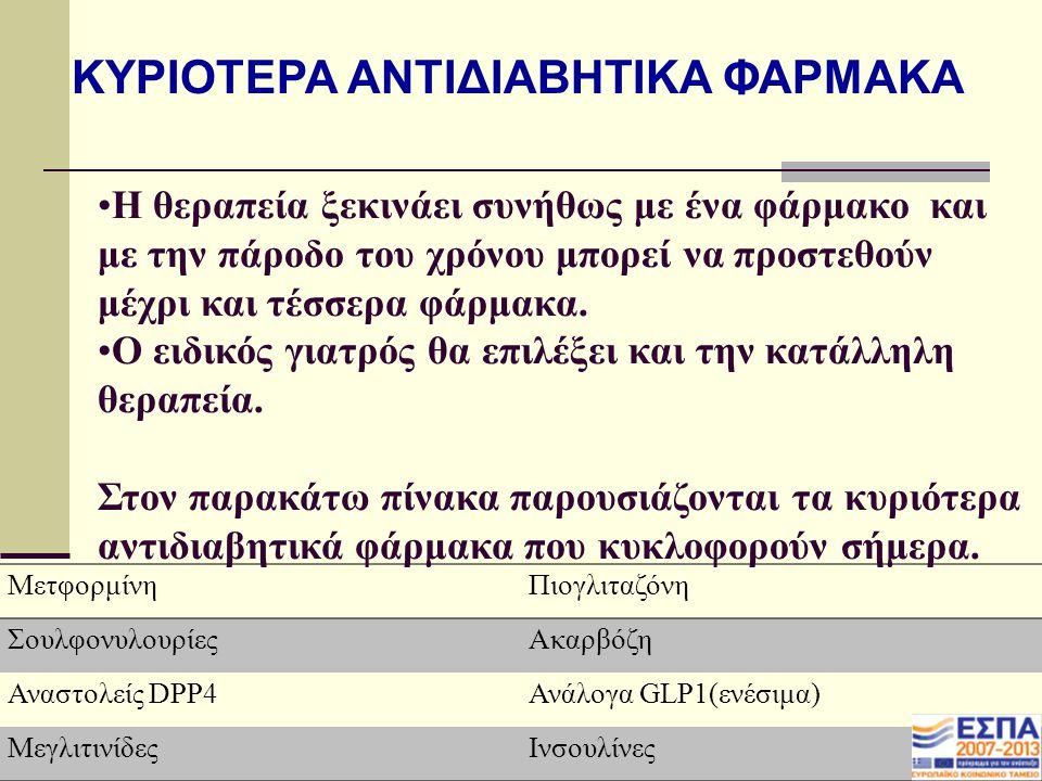 ΚΥΡΙΟΤΕΡΑ ΑΝΤΙΔΙΑΒΗΤΙΚΑ ΦΑΡΜΑΚΑ