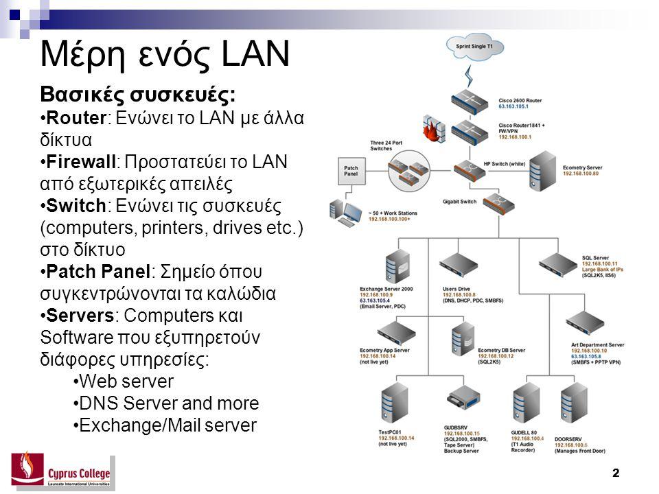 Μέρη ενός LAN Βασικές συσκευές: Router: Ενώνει το LAN με άλλα δίκτυα