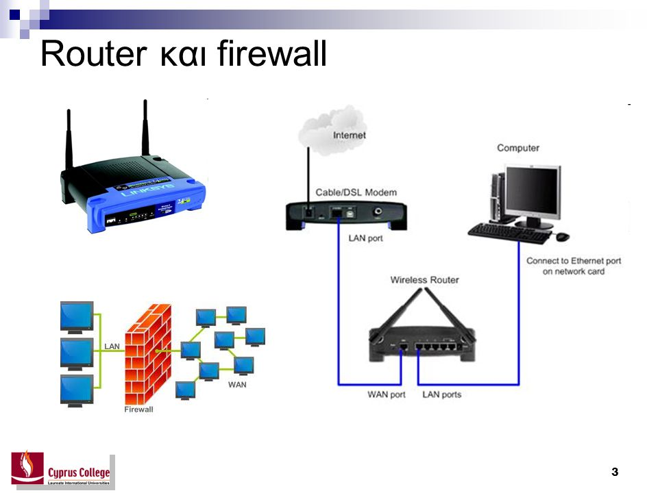 Router και firewall