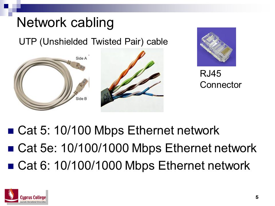 Network cabling Cat 5: 10/100 Mbps Ethernet network