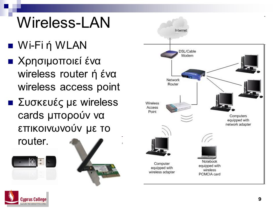 Wireless-LAN Wi-Fi ή WLAN