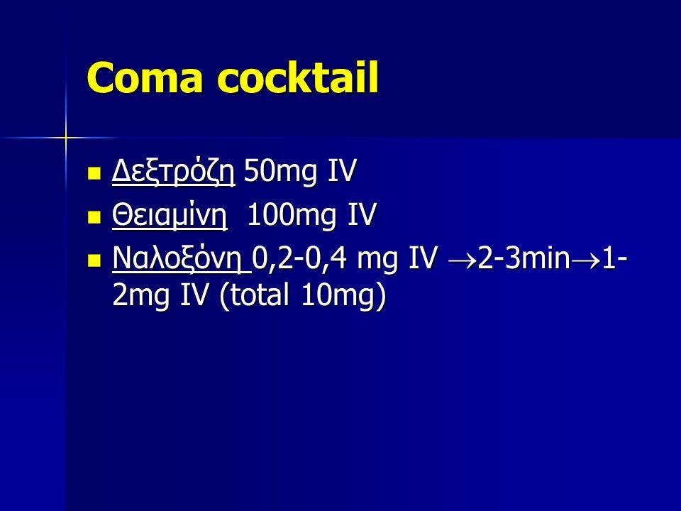 Coma cocktail Δεξτρόζη 50mg IV Θειαμίνη 100mg IV