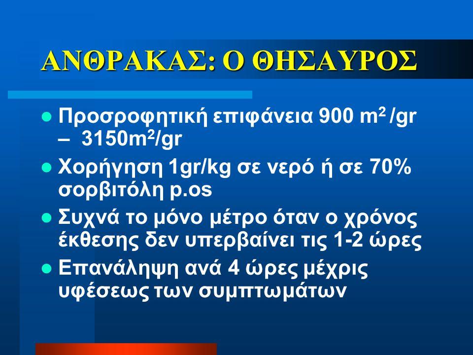 ΑΝΘΡΑΚΑΣ: Ο ΘΗΣΑΥΡΟΣ Προσροφητική επιφάνεια 900 m2 /gr – 3150m2/gr