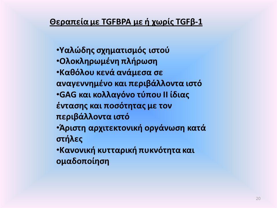 Θεραπεία με TGFBPA με ή χωρίς TGFβ-1