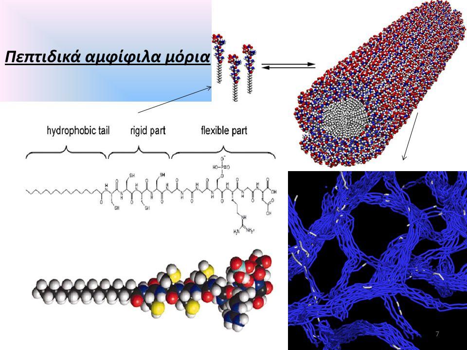 Πεπτιδικά αμφίφιλα μόρια