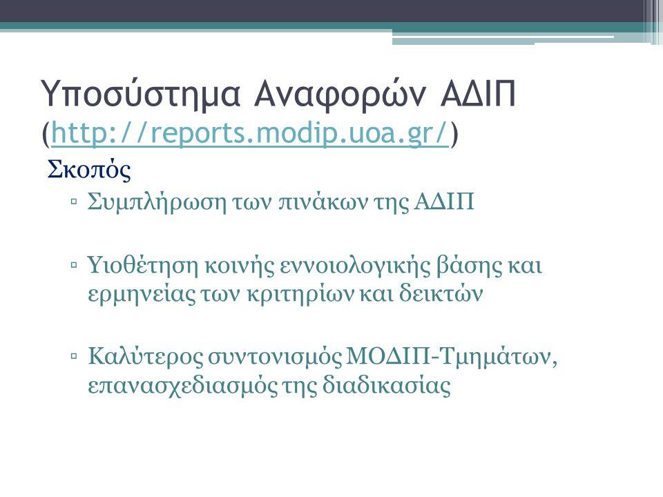 Υποσύστημα Αναφορών ΑΔΙΠ (http://reports.modip.uoa.gr/)