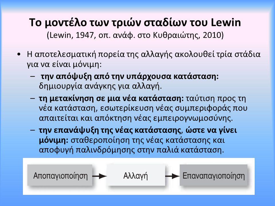 Το μοντέλο των τριών σταδίων του Lewin (Lewin, 1947, οπ. ανάφ