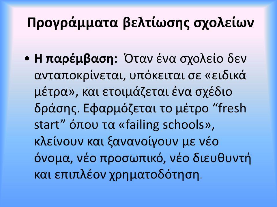 Προγράμματα βελτίωσης σχολείων
