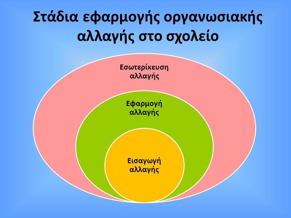 Στάδια εφαρμογής οργανωσιακής αλλαγής στο σχολείο