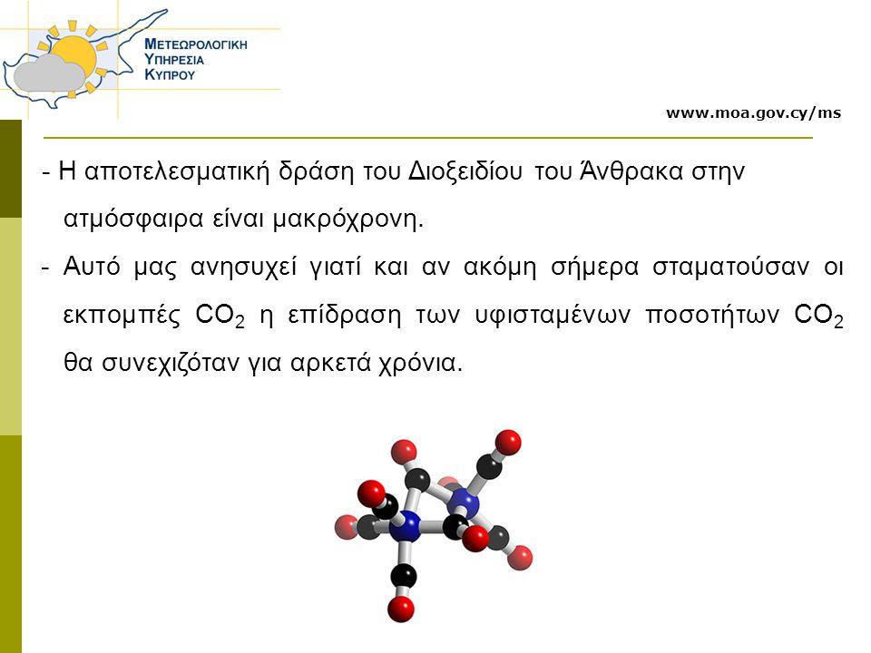 - Η αποτελεσματική δράση του Διοξειδίου του Άνθρακα στην