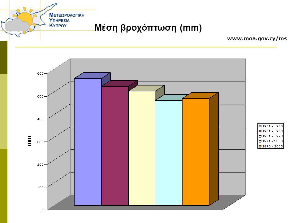 Μέση βροχόπτωση (mm) www.moa.gov.cy/ms